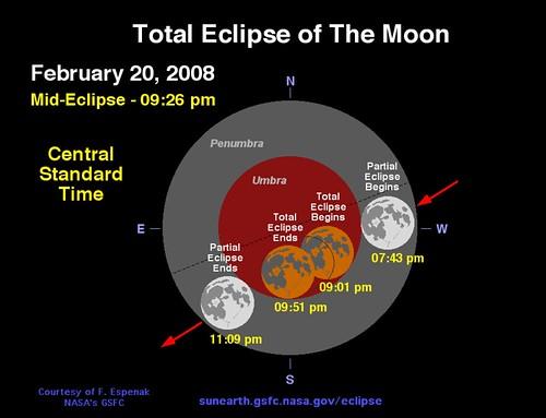 Total Lunar Eclipse 022008