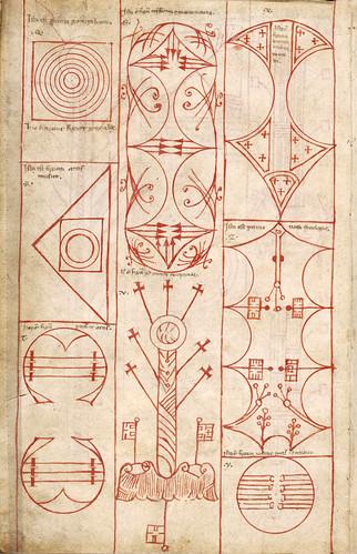 002-Ars notoria, sive Flores aurei 16v