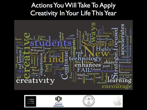 Wordle: Actions you will take to apply creativity in your life this year
