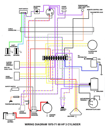 Wiring Diagram For Mariner Outboard | Wiring Diagram on