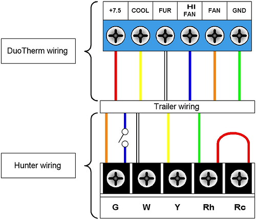 Fire Alarm Wiring Diagram