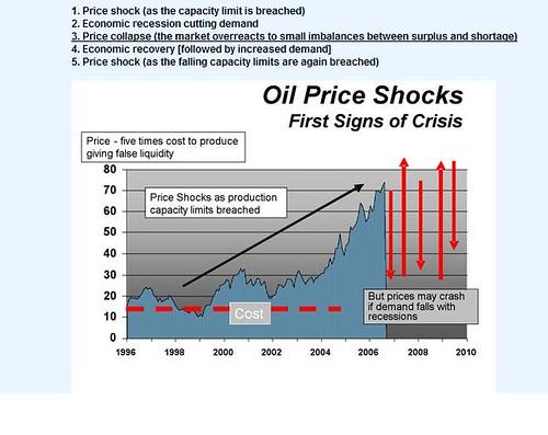 Statoil sanker bensinpriset 1996 11 05