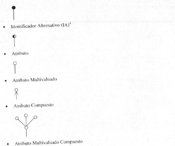 simbologiabd 2