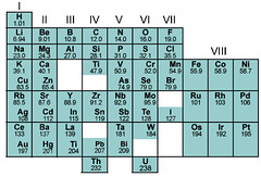 Mendeleev's Periodic Table (heath_school) Tags: roy h chemistry matters elemental periodictable mendeleev elementalmatters