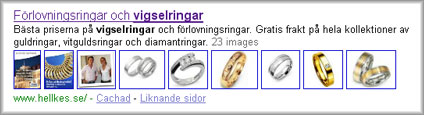 Images on Google SERPs