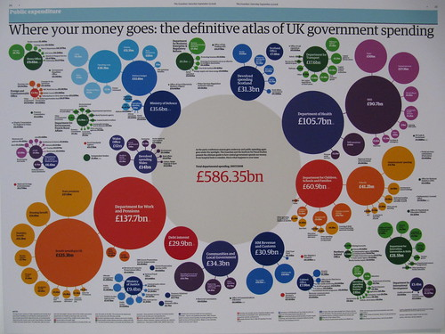 Infographics by The Guardian