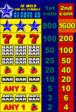 free Double Magic slot game symbols