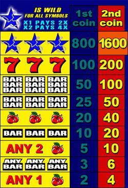 free Double Magic slot game symbols