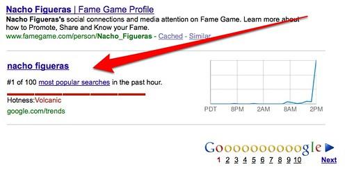 Google Hot Trends In Regular Results