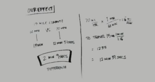 speed_formula