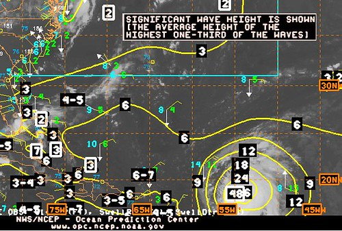 Bill's current wave heights 8-19-09
