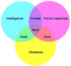 Nerd, Geek, Dork or Dweeb?
