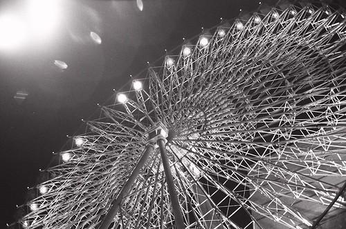 屎大吹客之夜-美麗華摩天輪