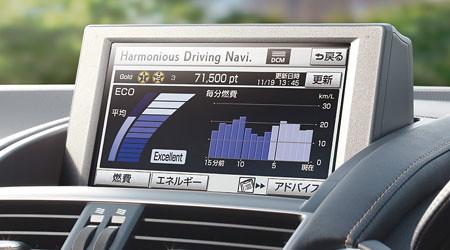 AutoAlert lexus HS250h pic