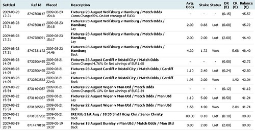 bets_review_week4