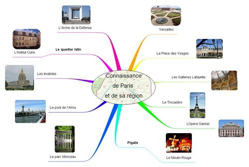 Connaissance de Paris et de sa région