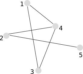2-plex