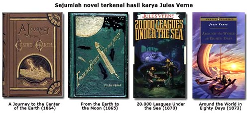 Jules Verne, Novel, Book, French, Adventure