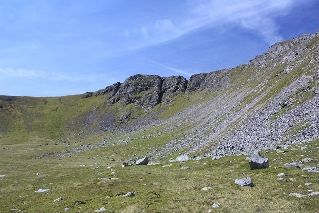 Headwall of Coire Min