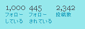 Twitter / ホーム