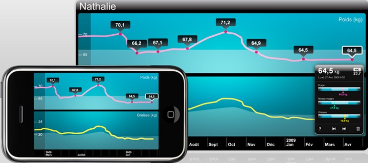 balance withings appli iphone wiscale
