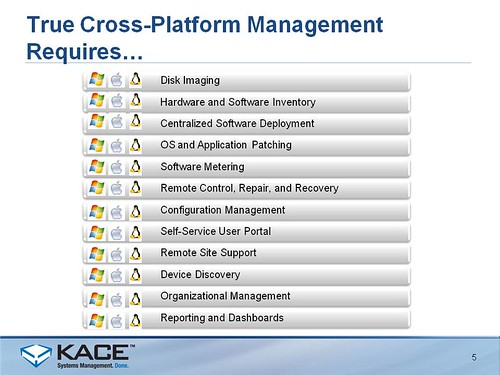 KACE KBOX 1000 5.0-2000 3.0 Launch Press final