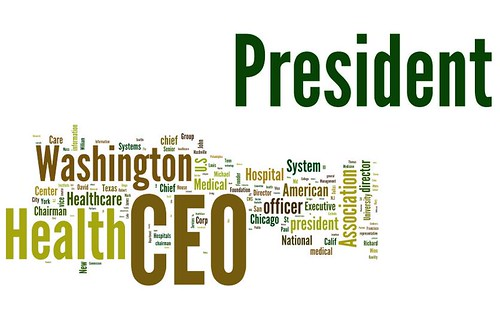 Modern Health Care Wordle