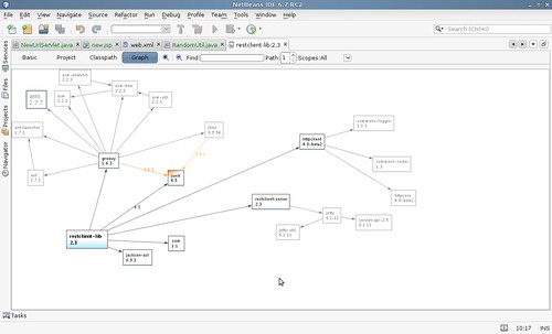 Netbeans Maven Dependency Graph