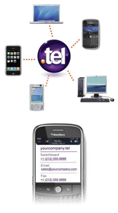 Does anyone you know have a dot tel?