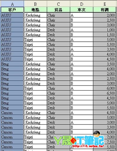 Excel排序-16