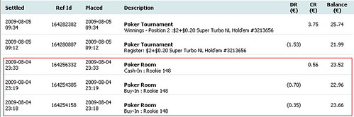 betfair_poker_040809