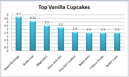 vanilla_cupcakes
