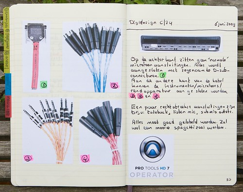 Moleskine - how I use it