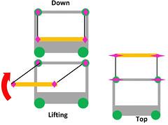 Swing Lift