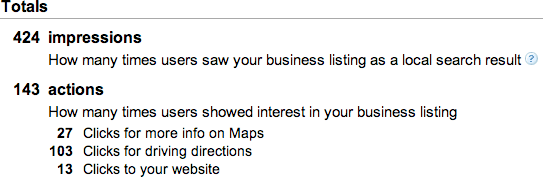 Google Local Business Center Data