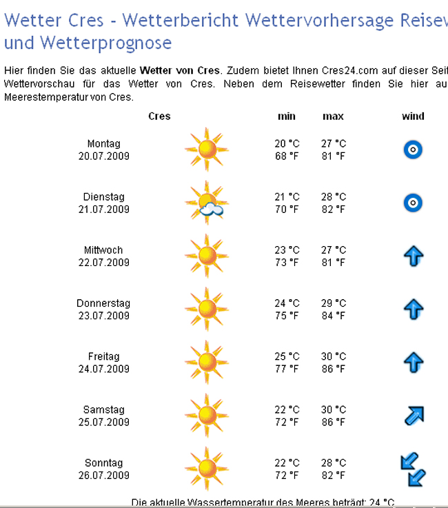 wetter cres