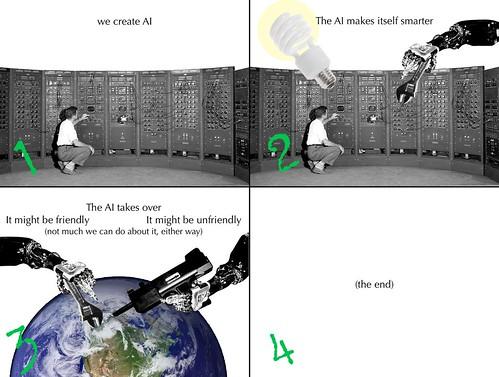 The Singularity Story