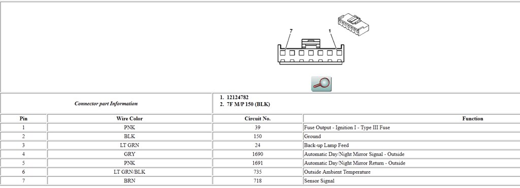 Wiring Diagramrhcadillacforums: Wiring Diagram For A Gm Onstar Rear View Mirror At Elf-jo.com