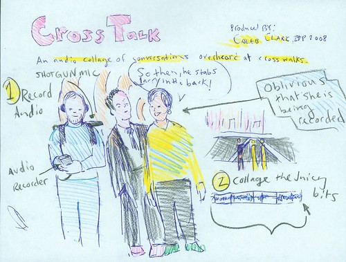 ITP 30th Anniversary  1-in-1 Visual Notes: Cross Talk