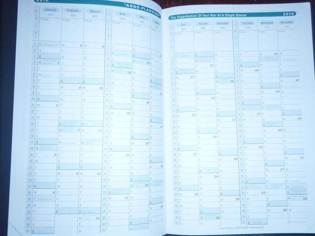Quo Vadis Minister Equology: Annual Planning calendars
