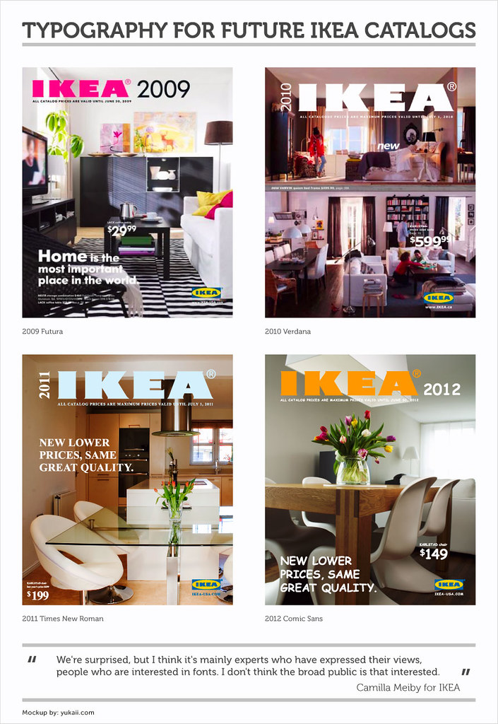 Typography For Future Ikea Catalogs