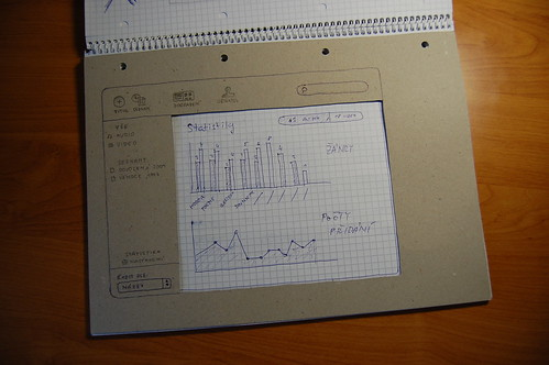 Sample screen: statistics / ondrejvalka