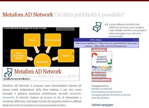 Il Social Semantic Banner con RDFa mostrato in rosso