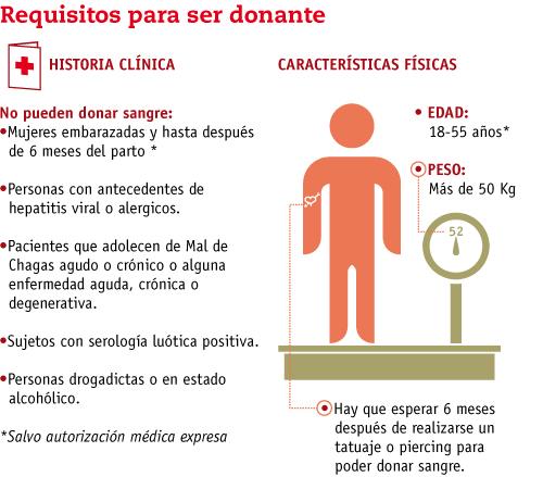 01_donacion-sangre_b