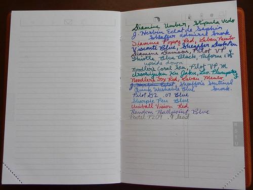 sapax writing sample