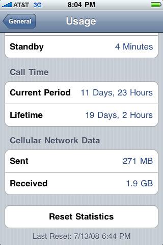 iPhone 3G Usage