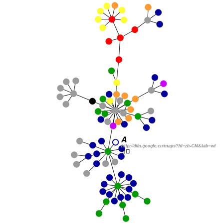 mkv_html graph
