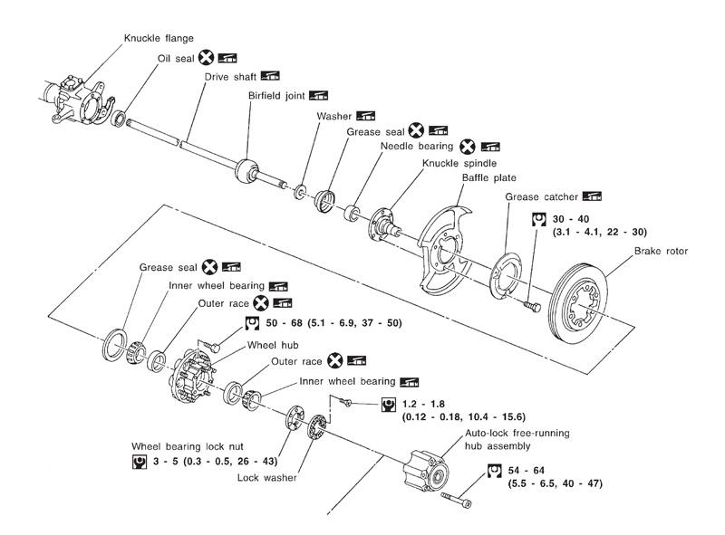 Patrol Death/Steering Wobble – Trouble Shooting & Fix - Nissan