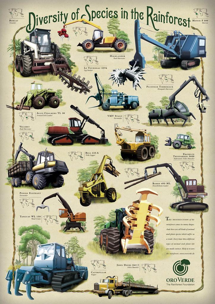 deforestation machine