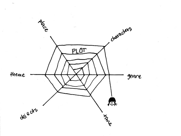 20090921_plot1